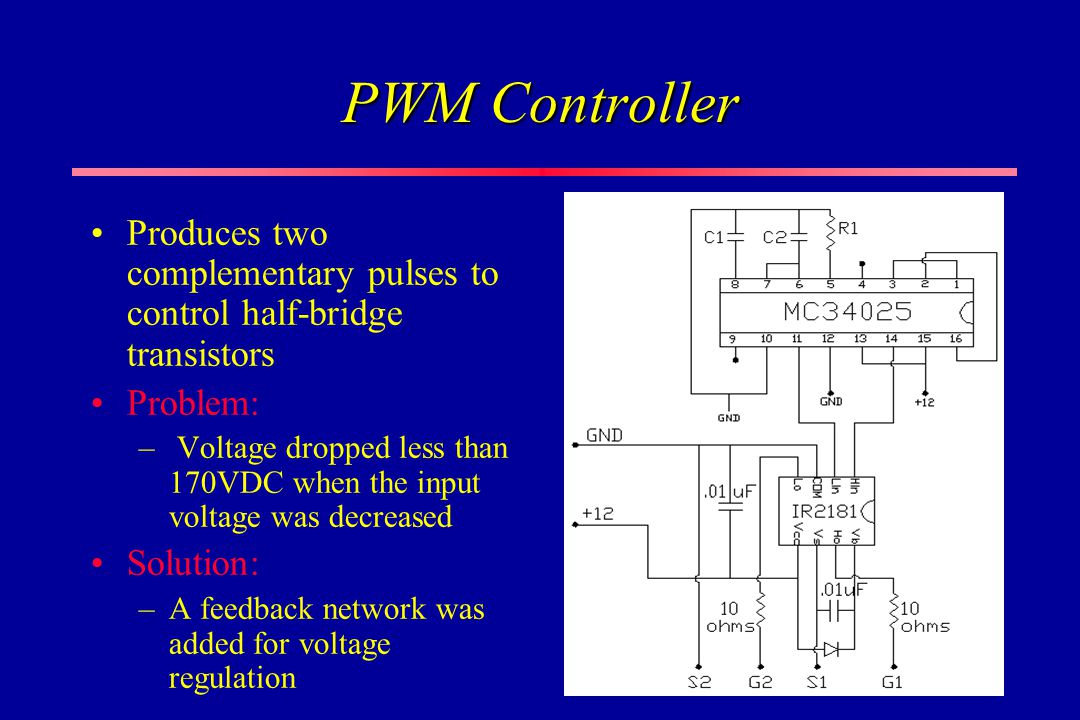 PWM Controller Produces two complementary pulses to control half-bridge transistors. Problem: