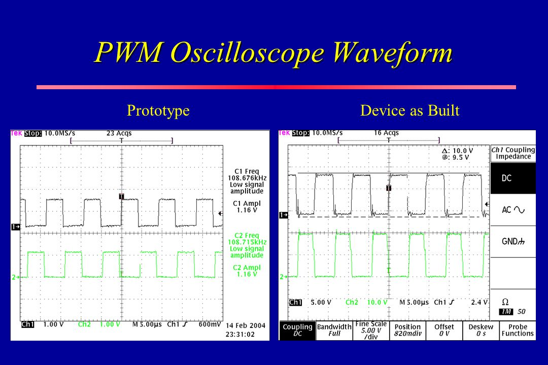 PWM Oscilloscope Waveform