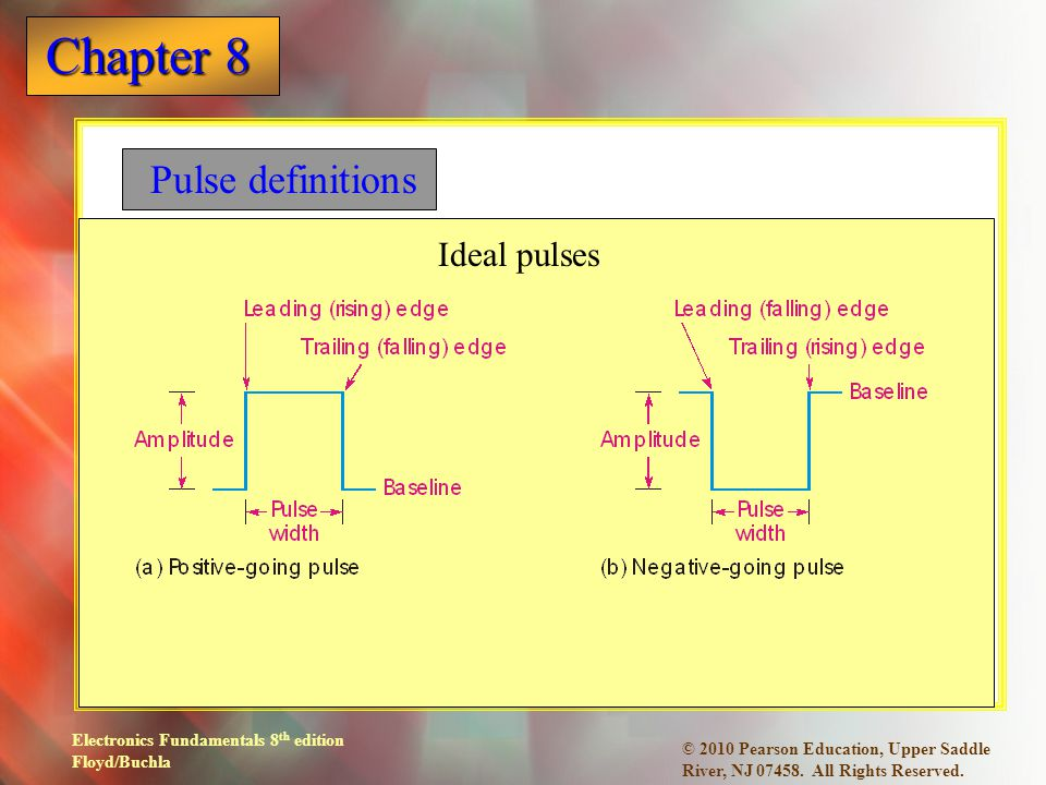 Pulse definitions Ideal pulses