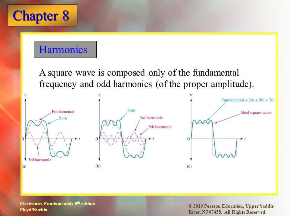 Harmonics A square wave is composed only of the fundamental frequency and odd harmonics (of the proper amplitude).