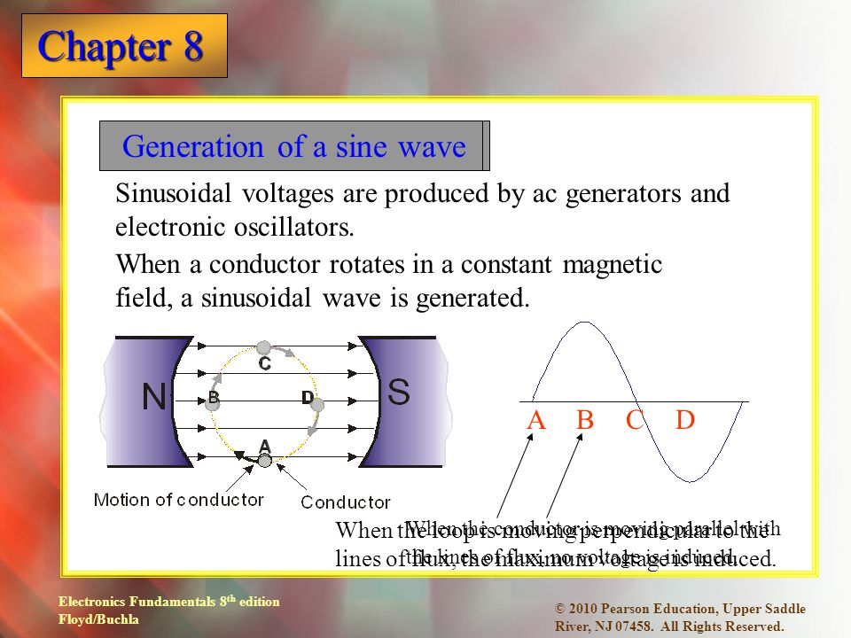 Sinusoidal voltage sources Generation of a sine wave