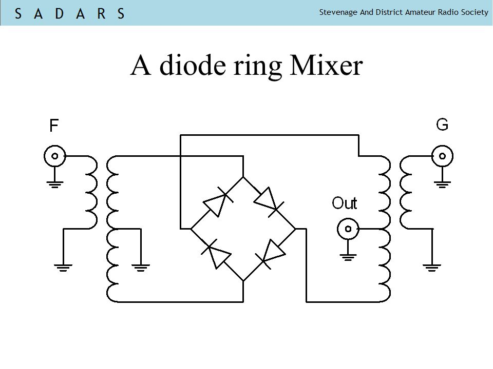 A diode ring Mixer