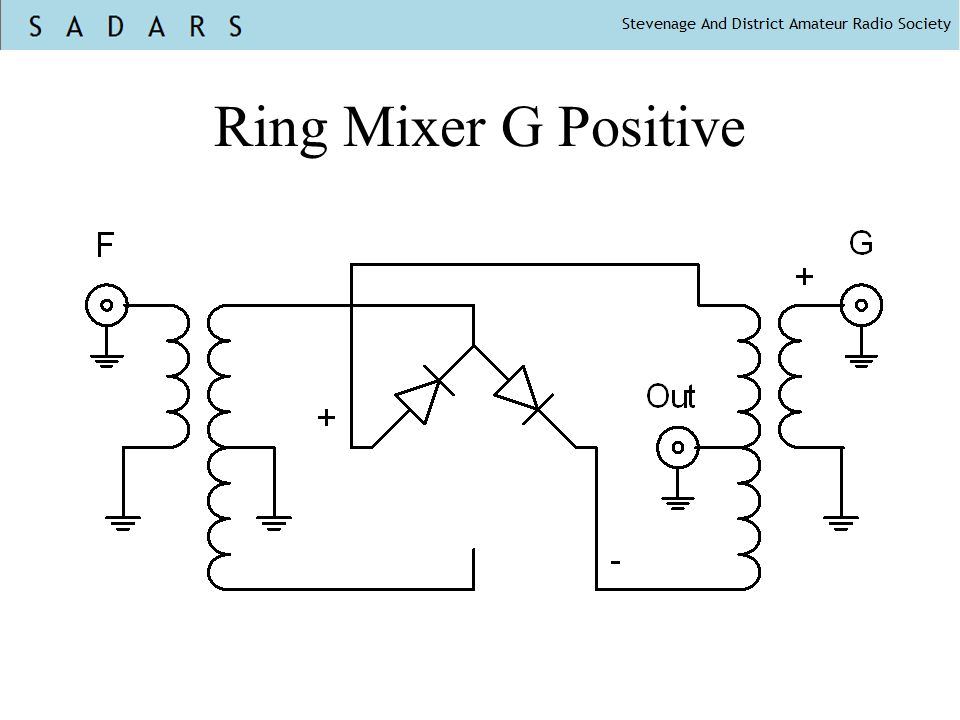 Ring Mixer G Positive