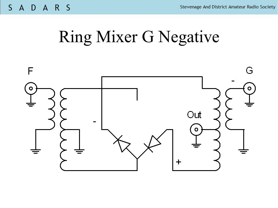 Ring Mixer G Negative