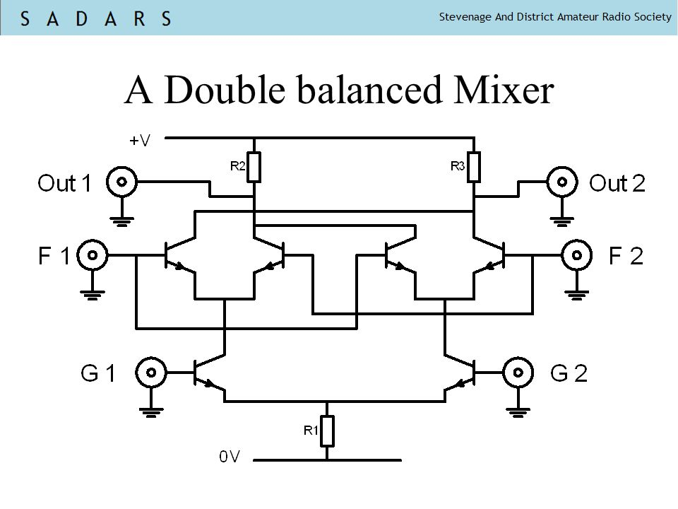 A Double balanced Mixer