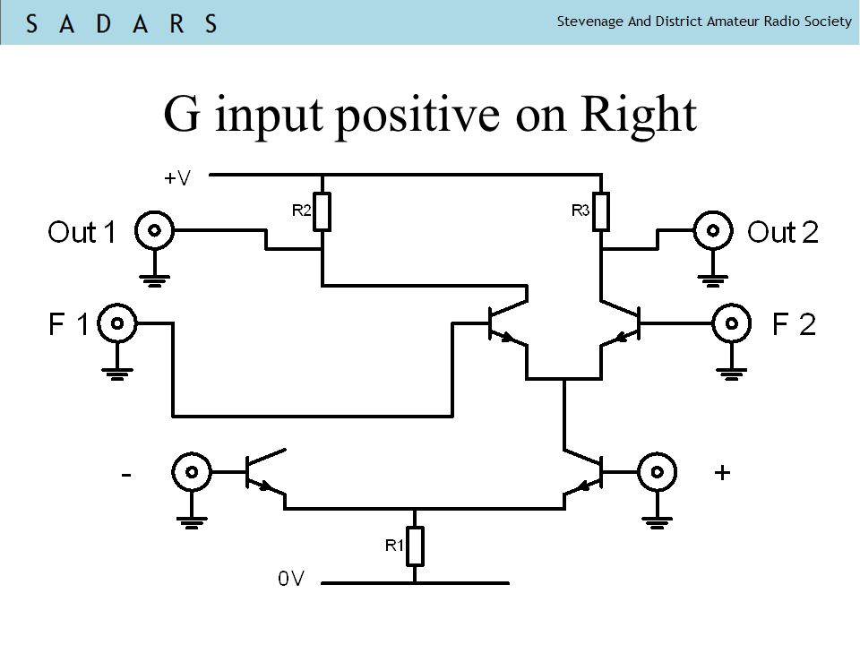 G input positive on Right