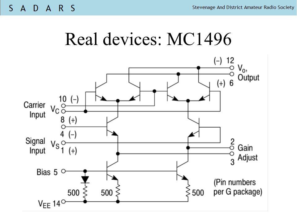 Real devices: MC1496