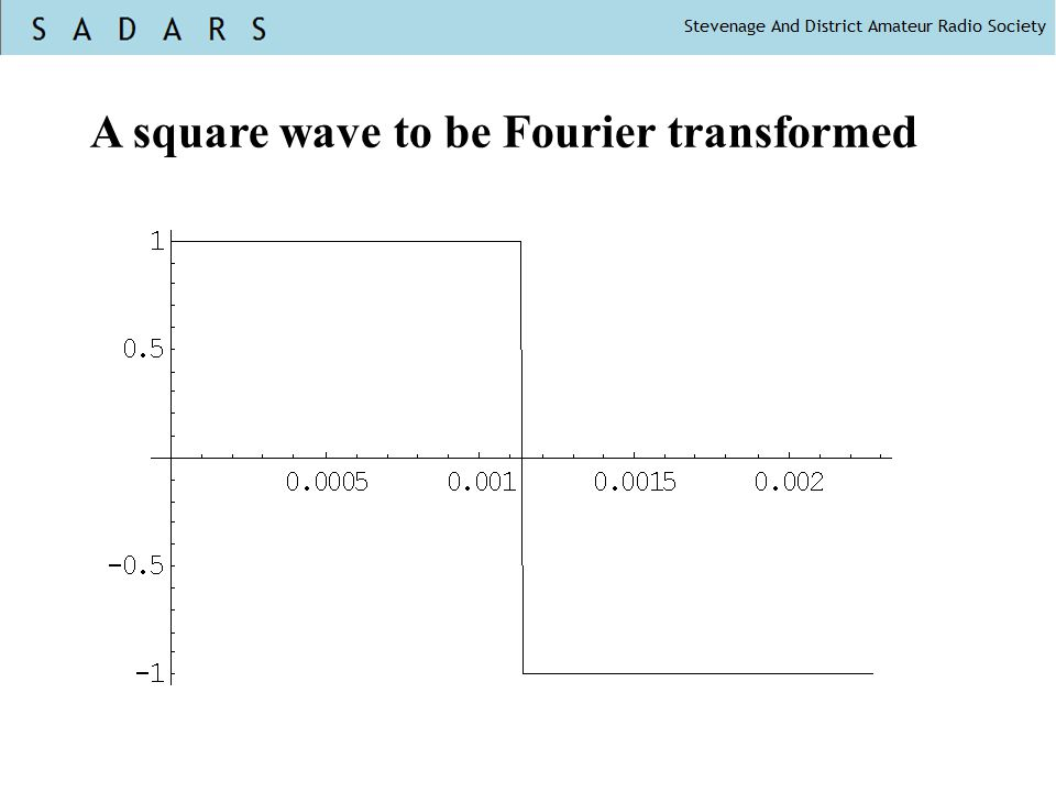 A square wave to be Fourier transformed