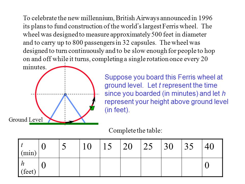 To celebrate the new millennium, British Airways announced in 1996 its plans to fund construction of the world's largest Ferris wheel. The wheel was designed to measure approximately 500 feet in diameter and to carry up to 800 passengers in 32 capsules. The wheel was designed to turn continuously and to be slow enough for people to hop on and off while it turns, completing a single rotation once every 20 minutes.