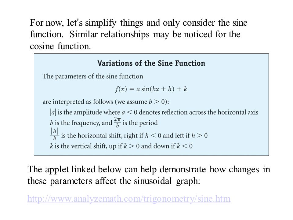 For now, let's simplify things and only consider the sine function