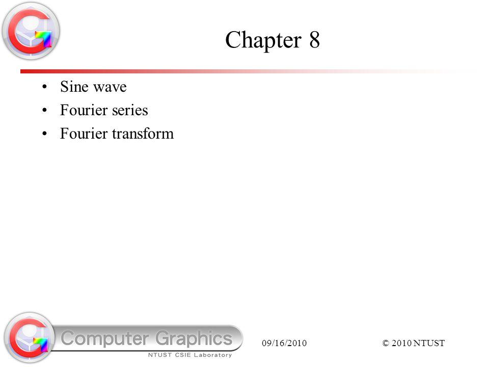 Sine wave Fourier series Fourier transform