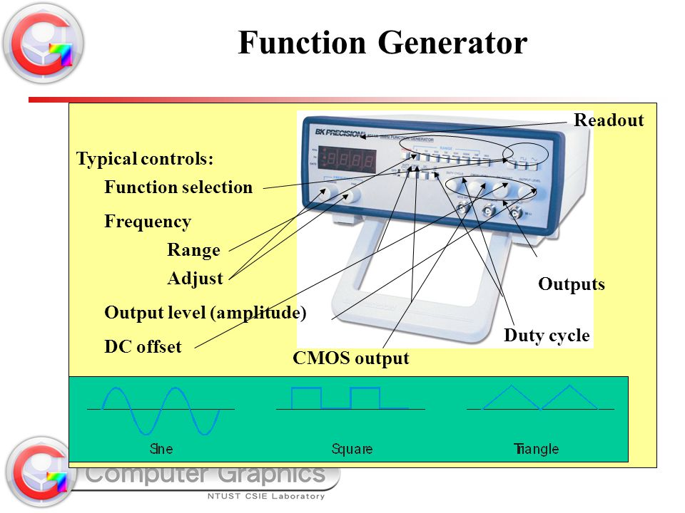 Function Generator Readout Typical controls: Function selection