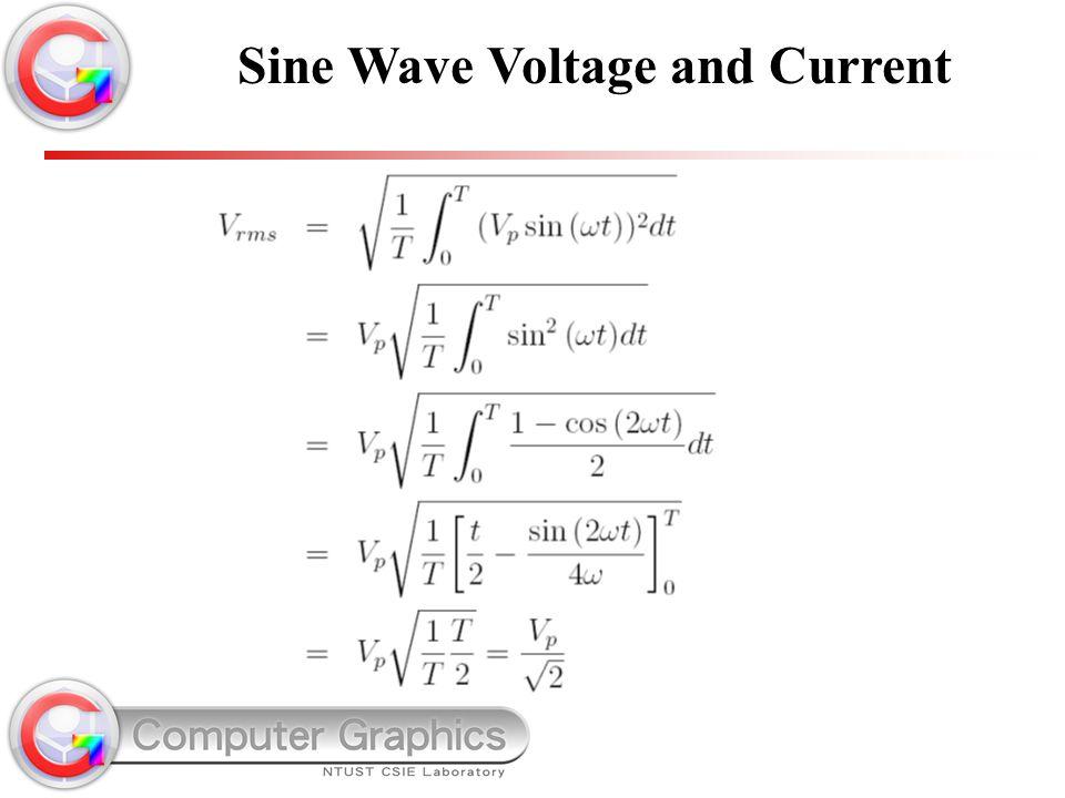 Sine Wave Voltage and Current