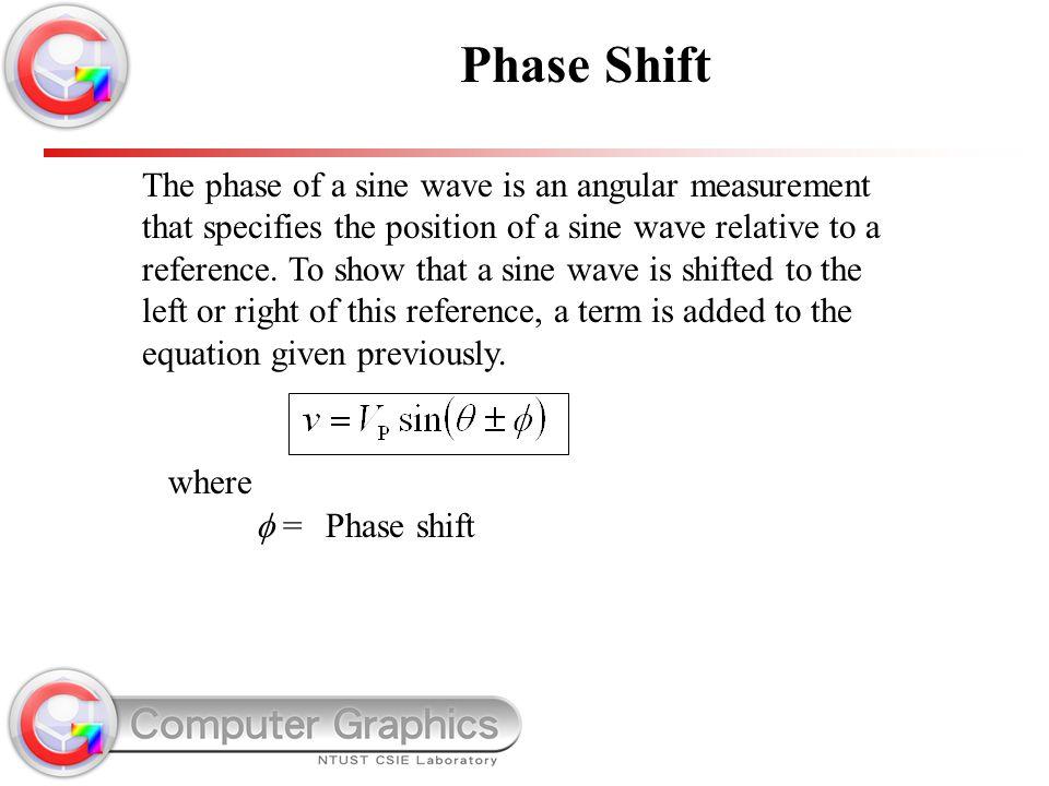 Phase Shift