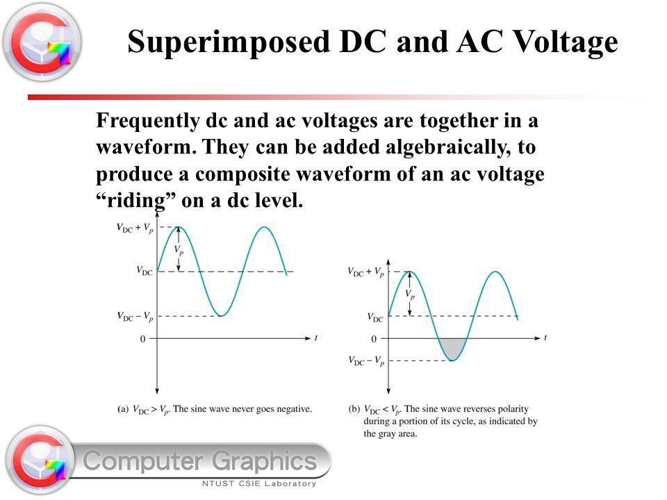 Superimposed DC and AC Voltage