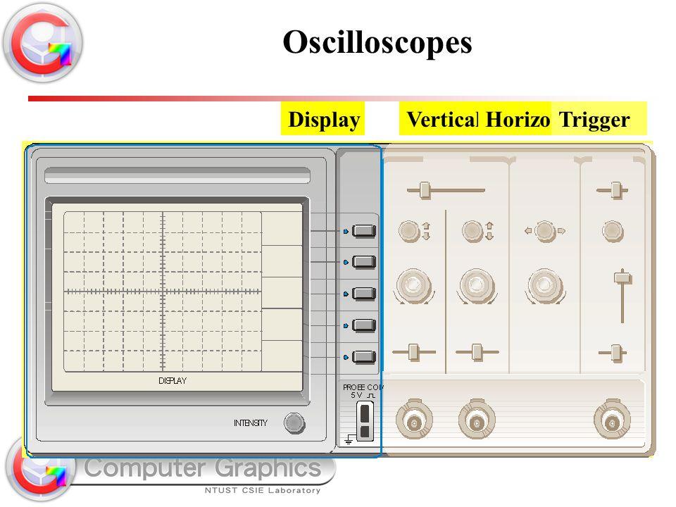 Oscilloscopes Display Trigger Horizontal Vertical