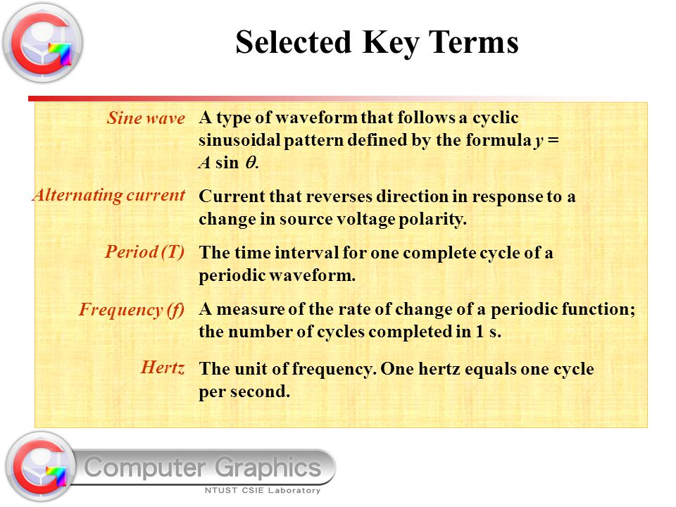 Selected Key Terms A type of waveform that follows a cyclic sinusoidal pattern defined by the formula y = A sin q.