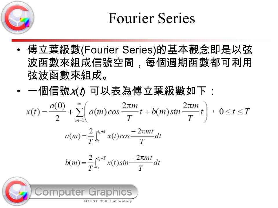 Fourier Series 傅立葉級數(Fourier Series)的基本觀念即是以弦波函數來組成信號空間,每個週期函數都可利用弦波函數來組成。 一個信號x(t) 可以表為傅立葉級數如下: