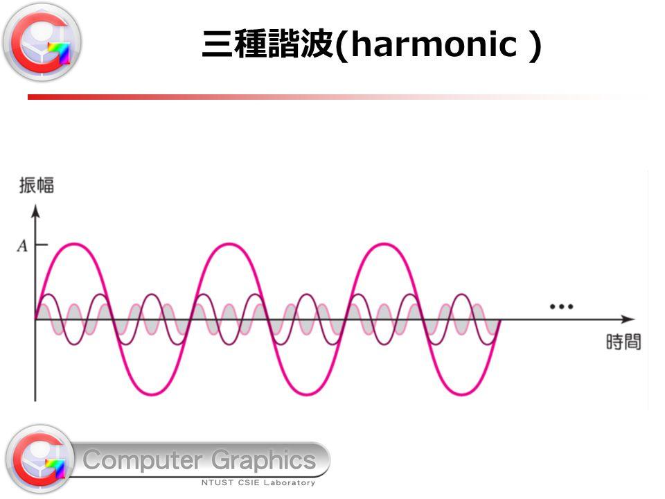 三種諧波(harmonic ) 諧波是指所有基頻波的倍頻波