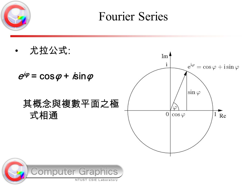 Fourier Series 尤拉公式: eiφ = cosφ + isinφ 其概念與複數平面之極式相通