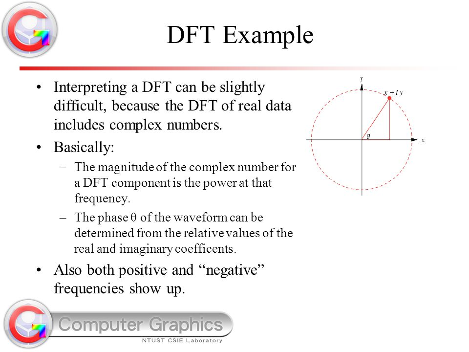 DFT Example Interpreting a DFT can be slightly difficult, because the DFT of real data includes complex numbers.