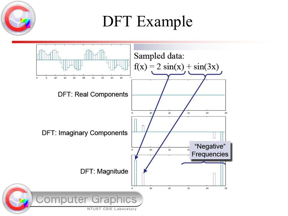 DFT Example