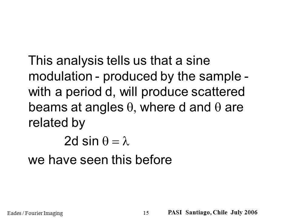 This analysis tells us that a sine modulation - produced by the sample - with a period d, will produce scattered beams at angles q, where d and q are related by