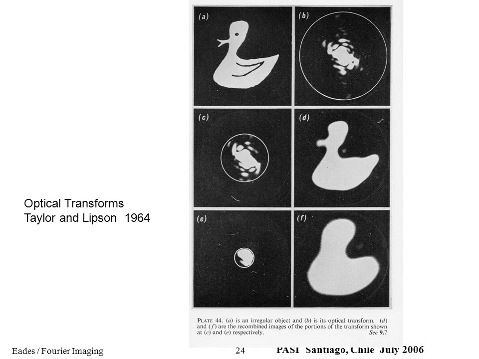 Optical Transforms Taylor and Lipson 1964