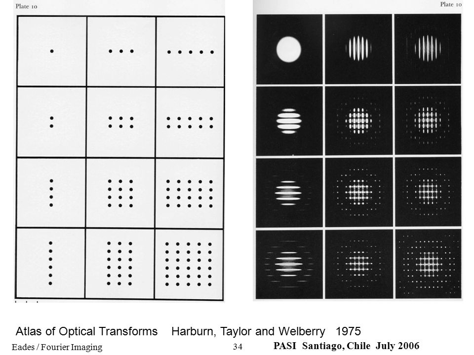 Atlas of Optical Transforms Harburn, Taylor and Welberry 1975