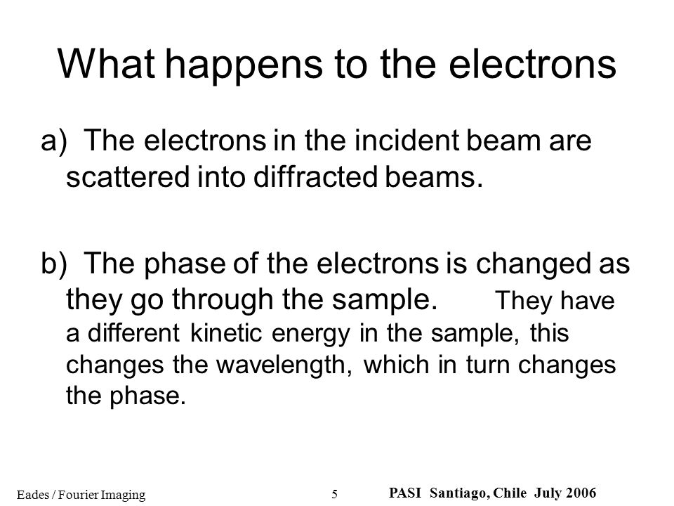 What happens to the electrons