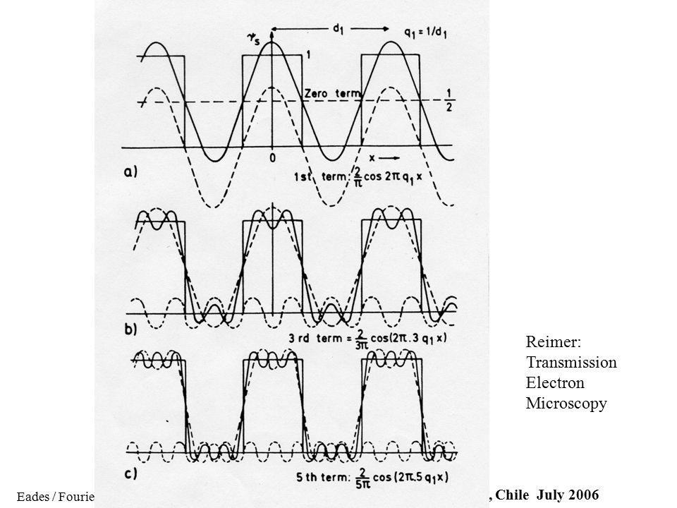 Reimer: Transmission Electron Microscopy