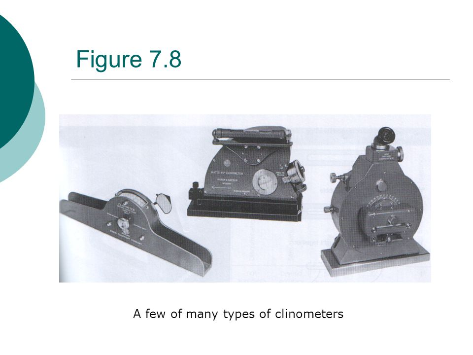 A few of many types of clinometers