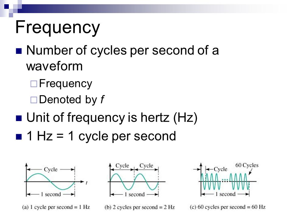 Frequency Number of cycles per second of a waveform