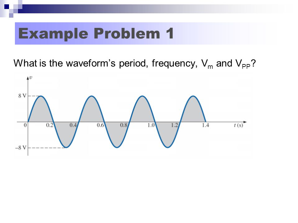 Example Problem 1 What is the waveform's period, frequency, Vm and VPP