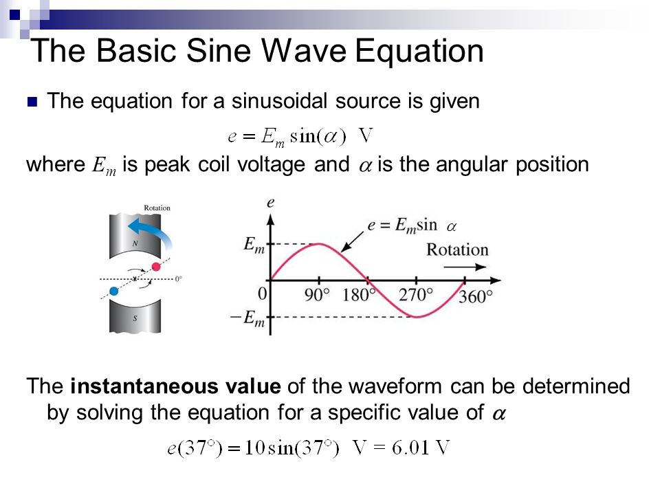 The Basic Sine Wave Equation