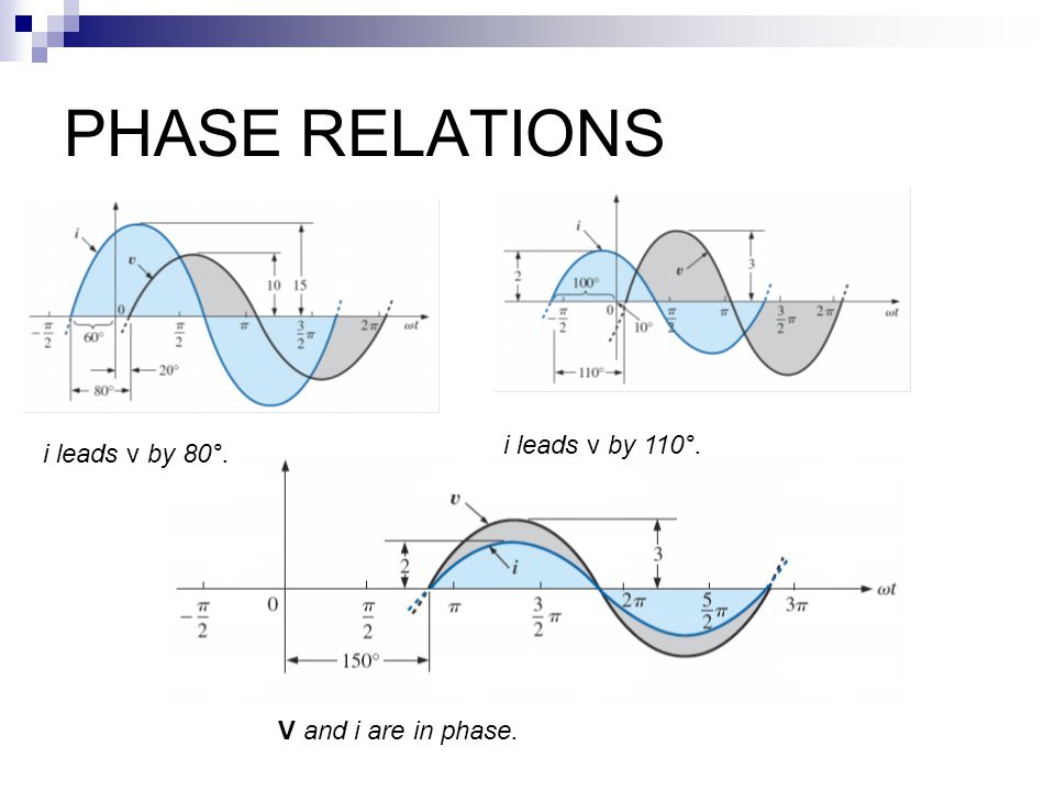 PHASE RELATIONS i leads v by 110°. i leads v by 80°.