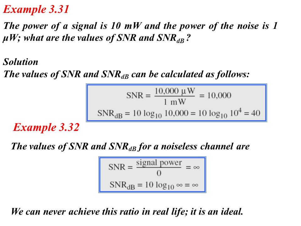 Example 3.31 The power of a signal is 10 mW and the power of the noise is 1 μW; what are the values of SNR and SNRdB
