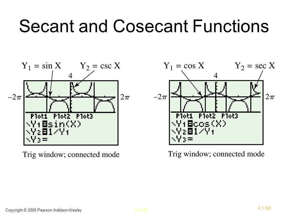 Secant and Cosecant Functions