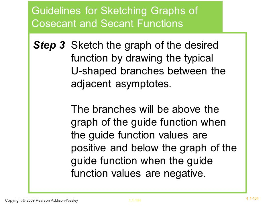 Guidelines for Sketching Graphs of Cosecant and Secant Functions