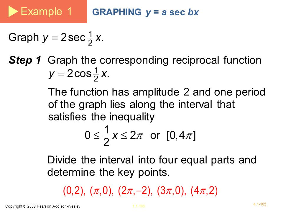 Step 1 Graph the corresponding reciprocal function