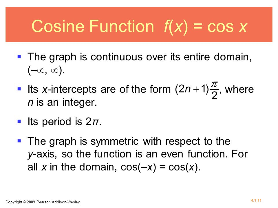 Cosine Function f(x) = cos x