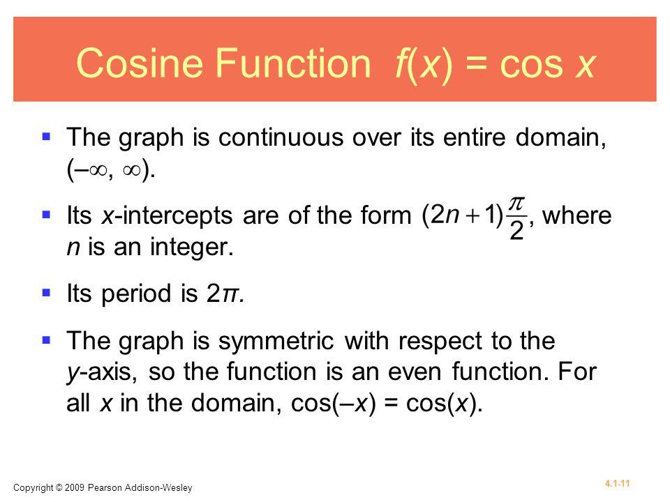 Cosine Function f(x) = cos x