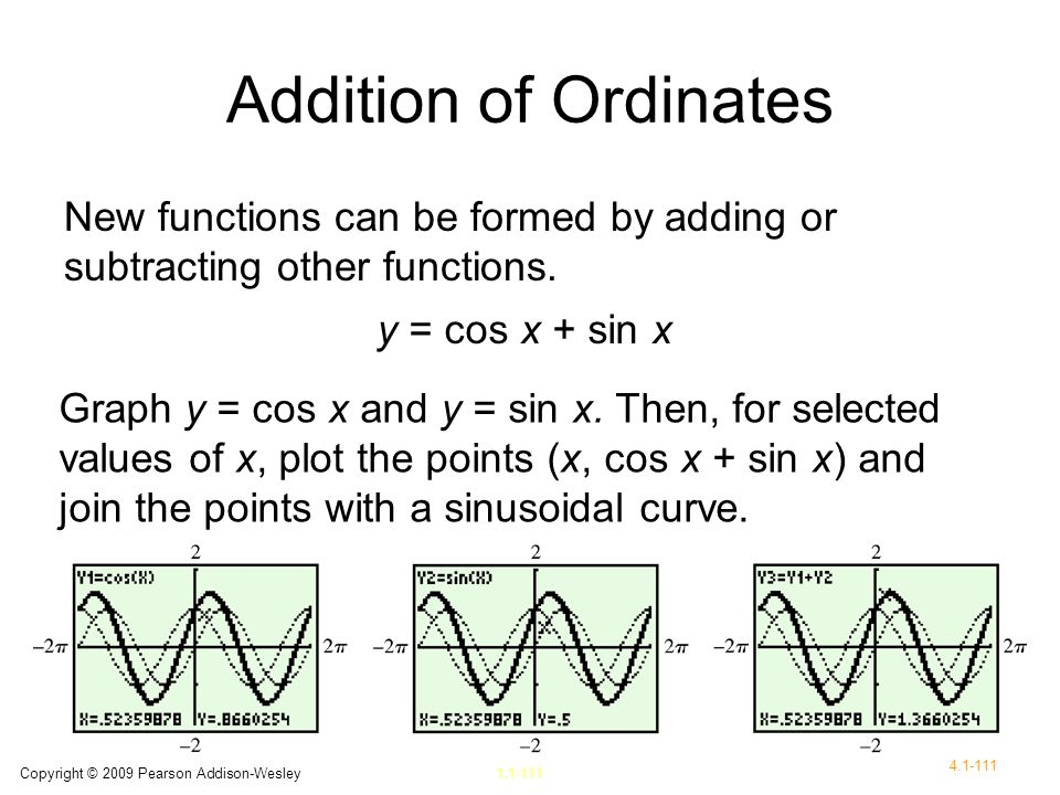 Addition of Ordinates New functions can be formed by adding or subtracting other functions. y = cos x + sin x.