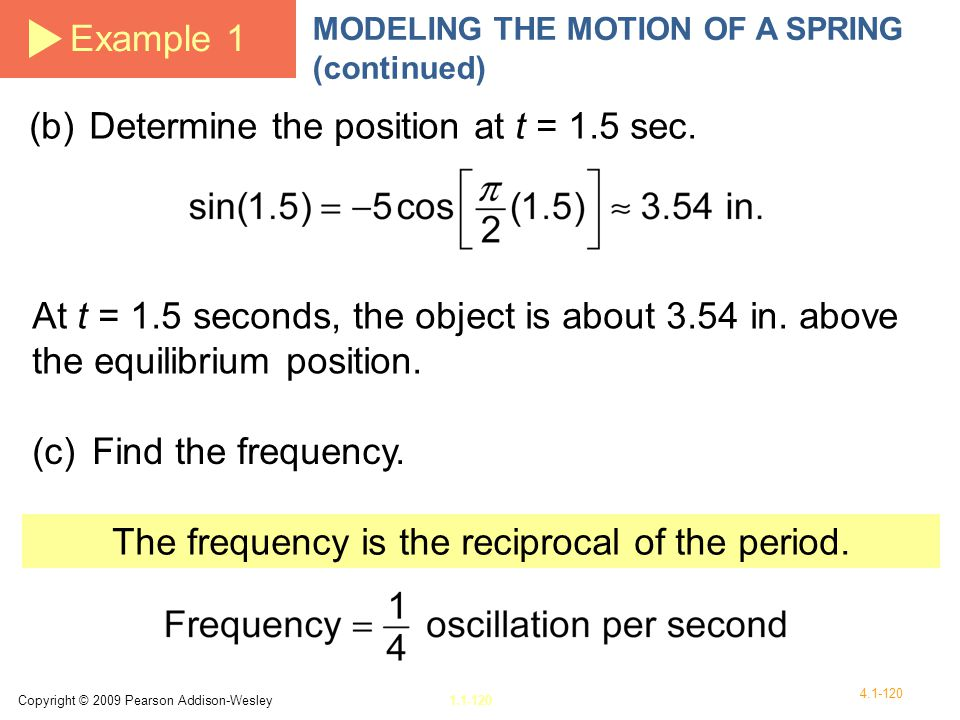 The frequency is the reciprocal of the period.