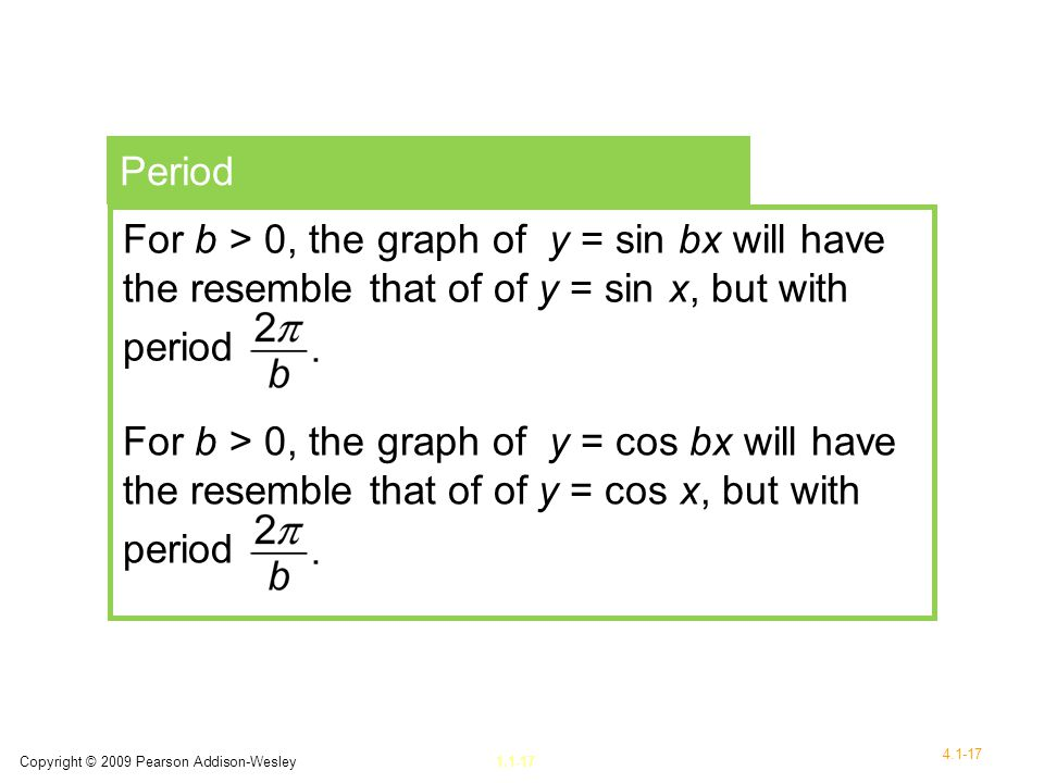 Period For b > 0, the graph of y = sin bx will have the resemble that of of y = sin x, but with. period.