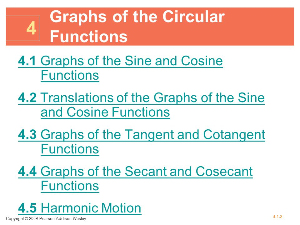 Graphs of the Circular Functions