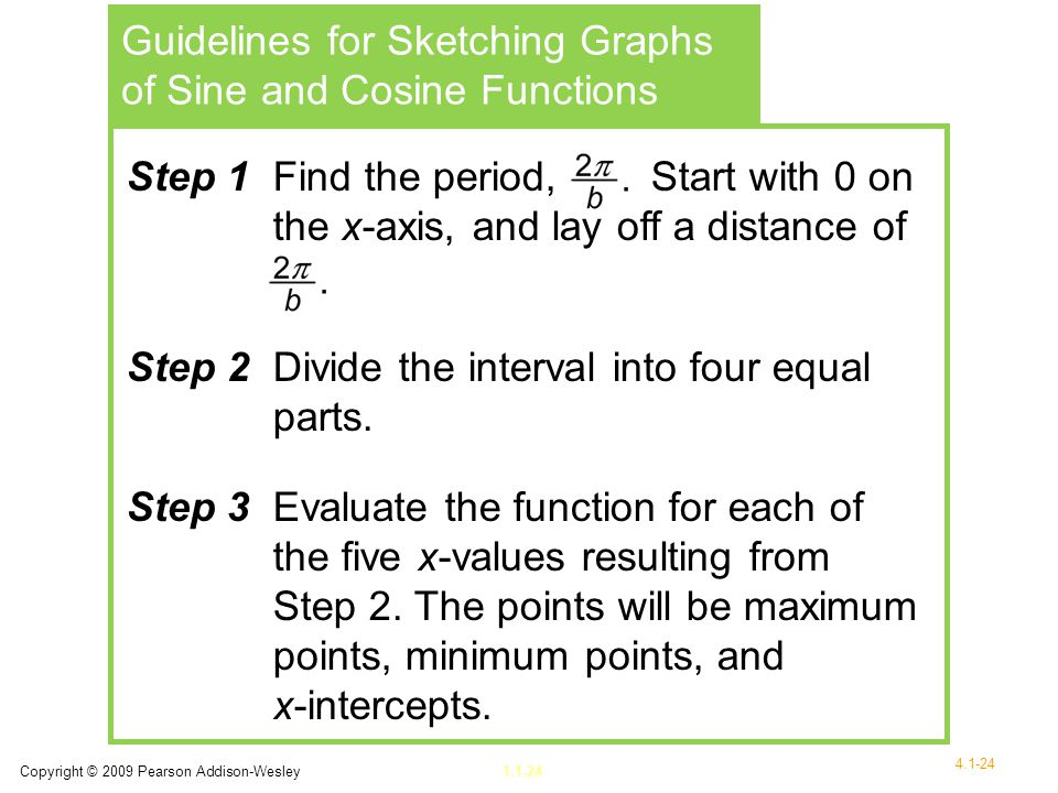 Guidelines for Sketching Graphs of Sine and Cosine Functions
