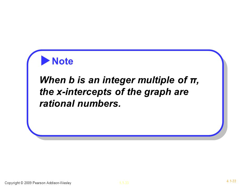 Note When b is an integer multiple of π, the x-intercepts of the graph are rational numbers.