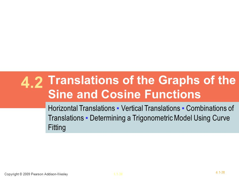 Translations of the Graphs of the Sine and Cosine Functions