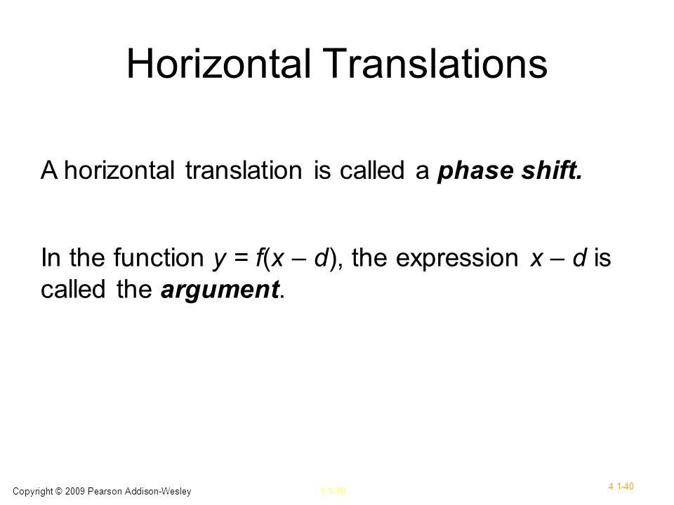 Horizontal Translations